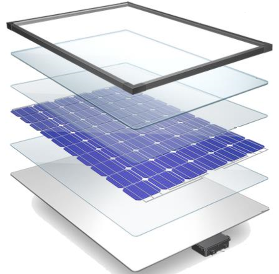 Solar Panels are Critical