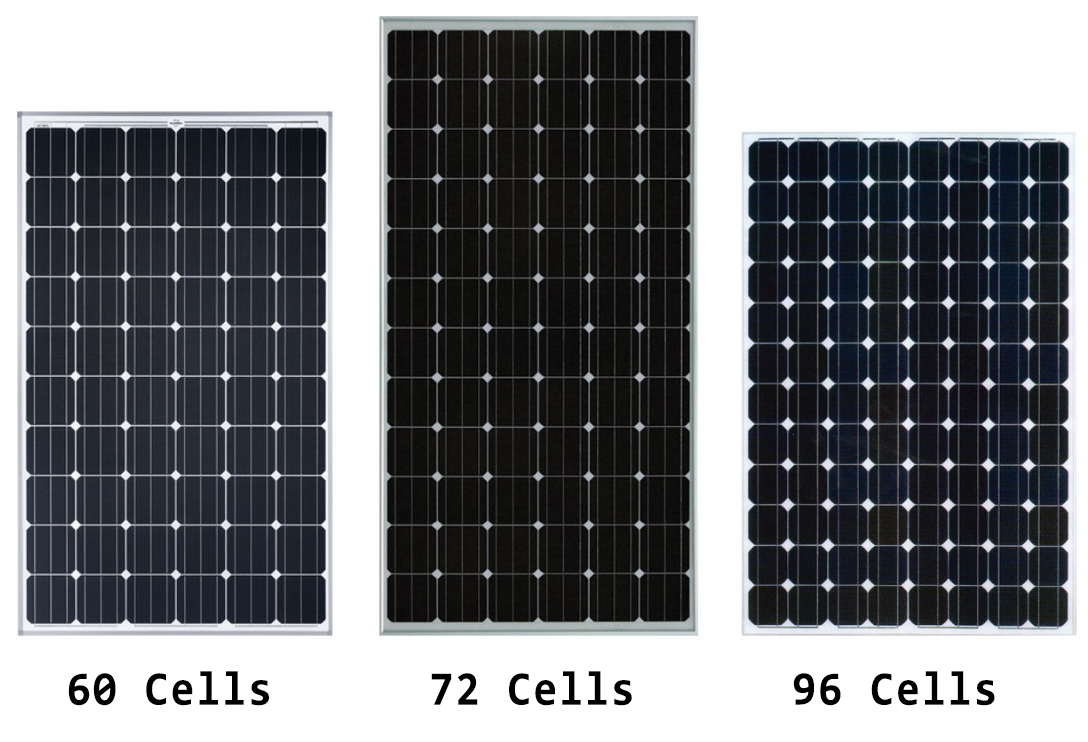 60 cells vs 72 cells vs 96 cells