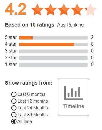 Yingli Solar Solar Panels Reviews and Ratings